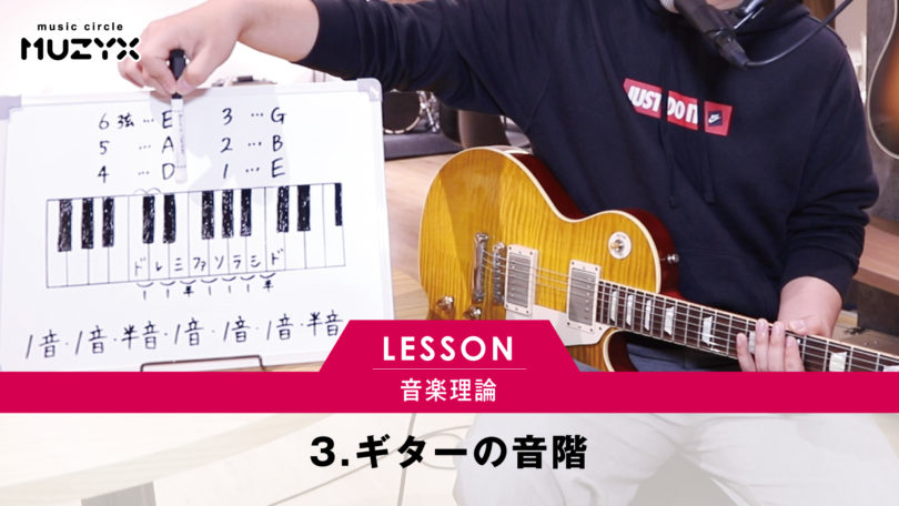 3.ギターの音階